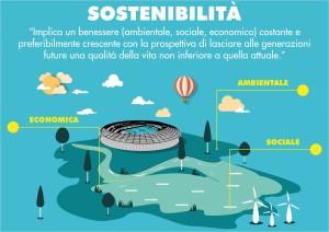 Sicurezza e sostenibilità 1