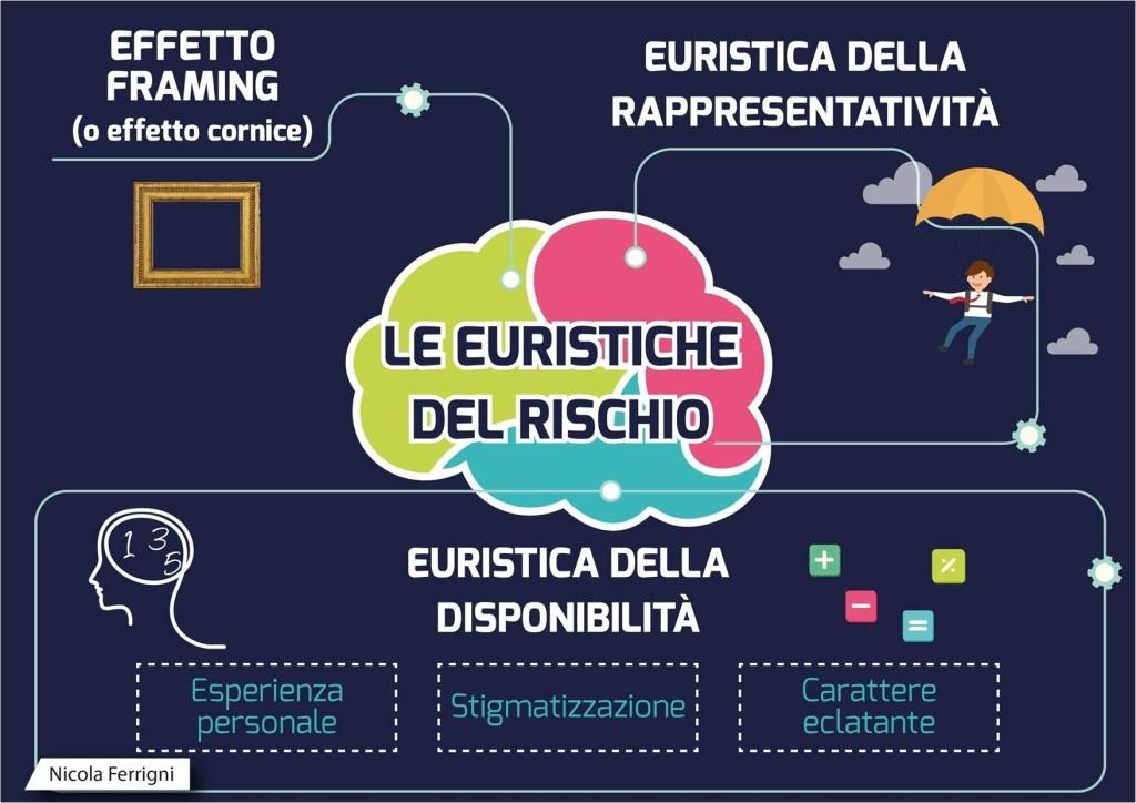 Slide Gargonza_Euristiche