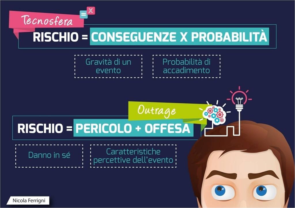 Slide Gargonza_Rischio